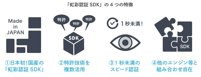 sdk4特徴